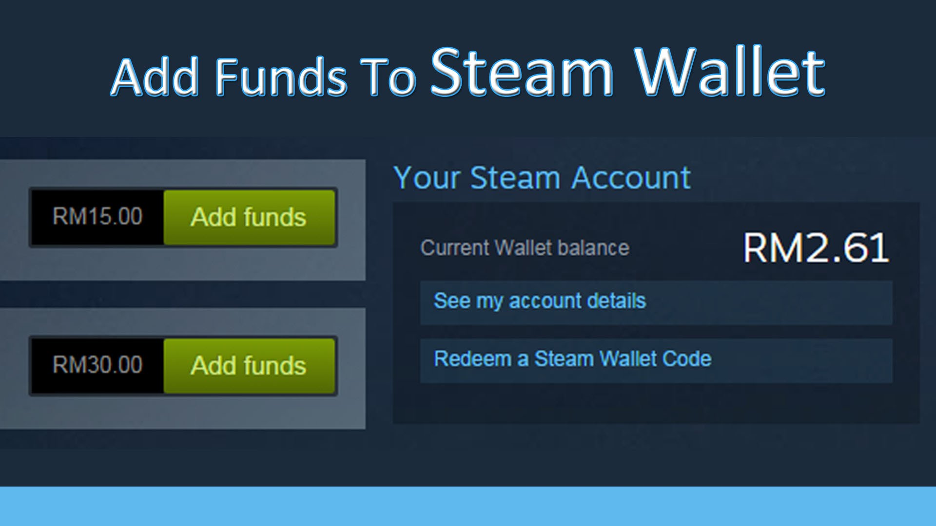 Steam Wallet Card 20 USD Global Activation Code
